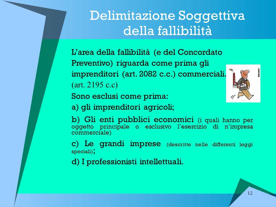 12 Delimitazione Soggettiva della fallibilità L'area della fallibilità (e del Concordato Preventivo) riguarda come prima gli imprenditori (art.