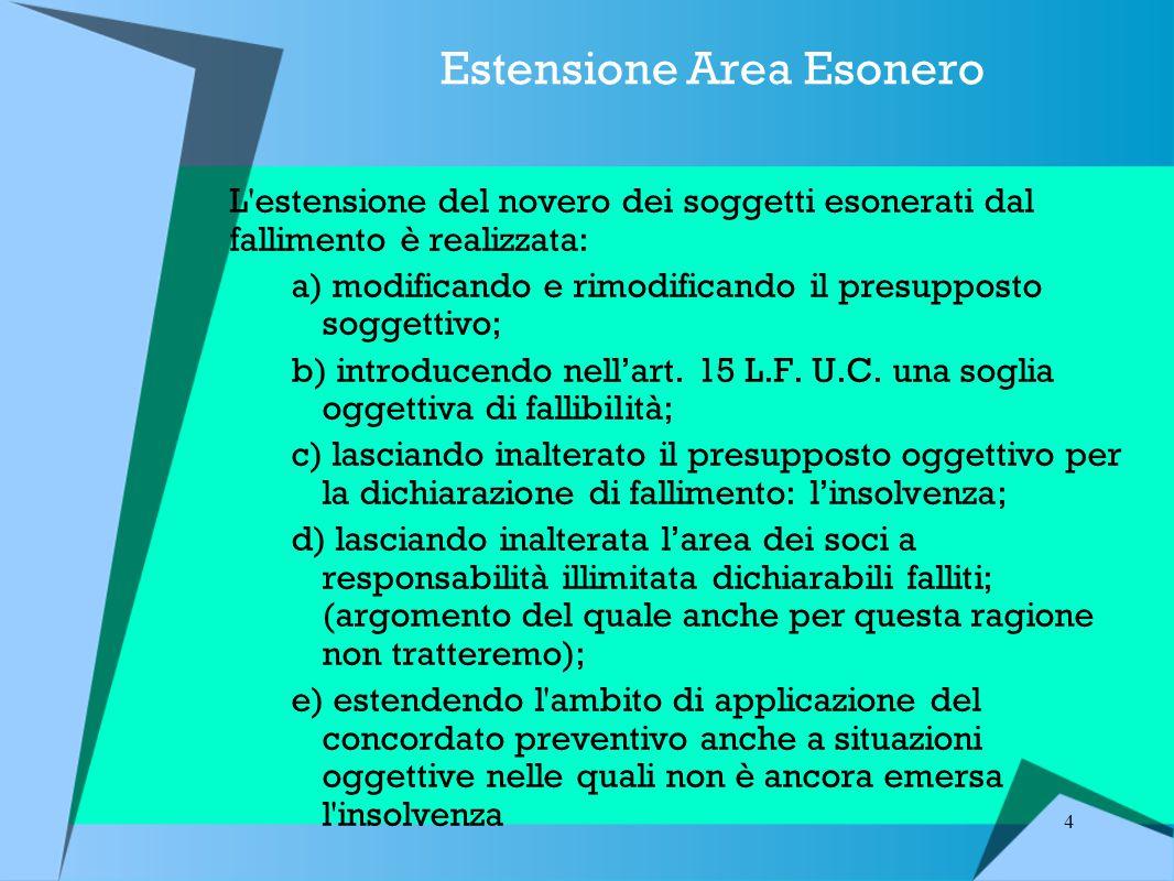 4 Estensione Area Esonero L estensione del novero dei soggetti esonerati dal fallimento è realizzata: a) modificando e rimodificando il presupposto soggettivo; b) introducendo nell'art.