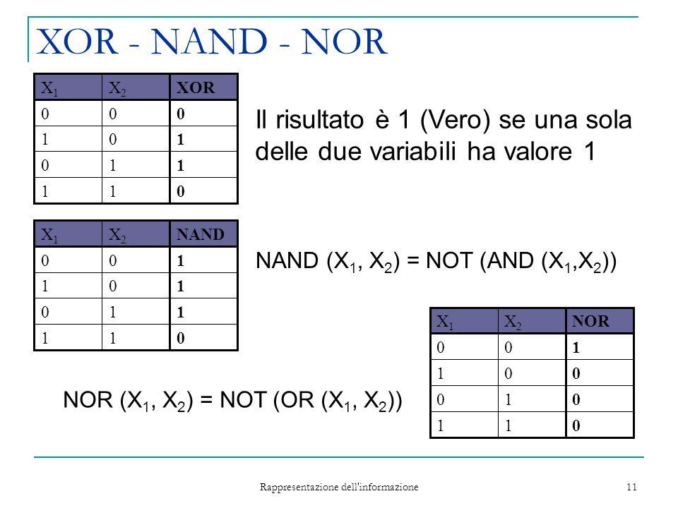 Rappresentazione dell informazione 11 1 0 1 0 X1X1 XORX2X2 01 11 10 00 1 0 1 0 X1X1 NANDX2X2 01 11 10 10 XOR - NAND - NOR 1 0 1 0 X1X1 NORX2X2 01 01 00 10 Il risultato è 1 (Vero) se una sola delle due variabili ha valore 1 NAND (X 1, X 2 ) = NOT (AND (X 1,X 2 )) NOR (X 1, X 2 ) = NOT (OR (X 1, X 2 ))