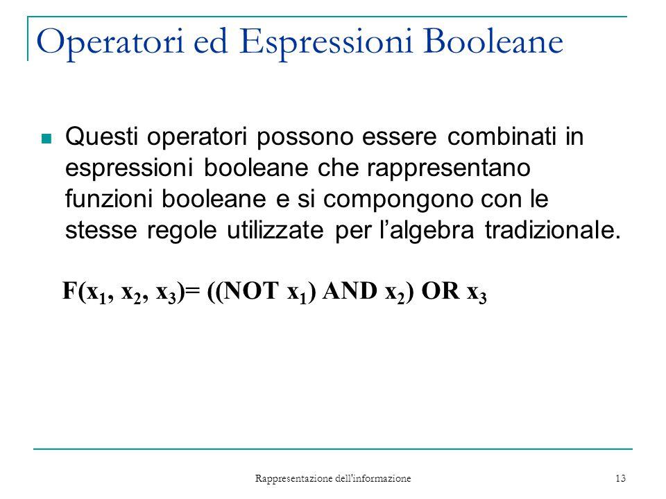 Rappresentazione dell informazione 13 Operatori ed Espressioni Booleane Questi operatori possono essere combinati in espressioni booleane che rappresentano funzioni booleane e si compongono con le stesse regole utilizzate per l'algebra tradizionale.
