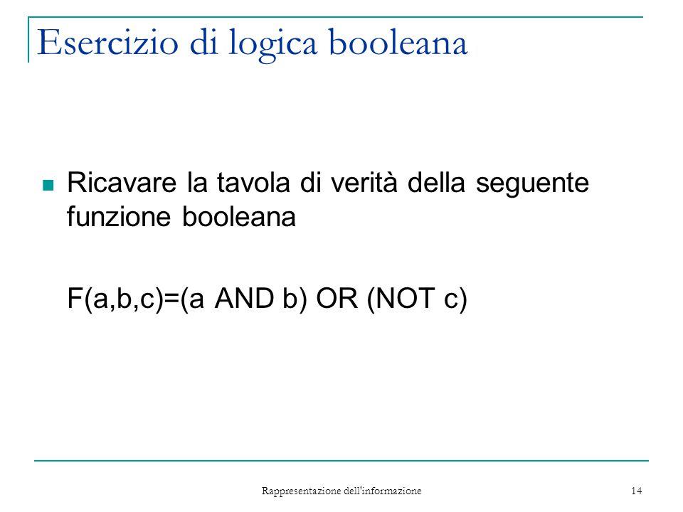 Rappresentazione dell informazione 14 Esercizio di logica booleana Ricavare la tavola di verità della seguente funzione booleana F(a,b,c)=(a AND b) OR (NOT c)