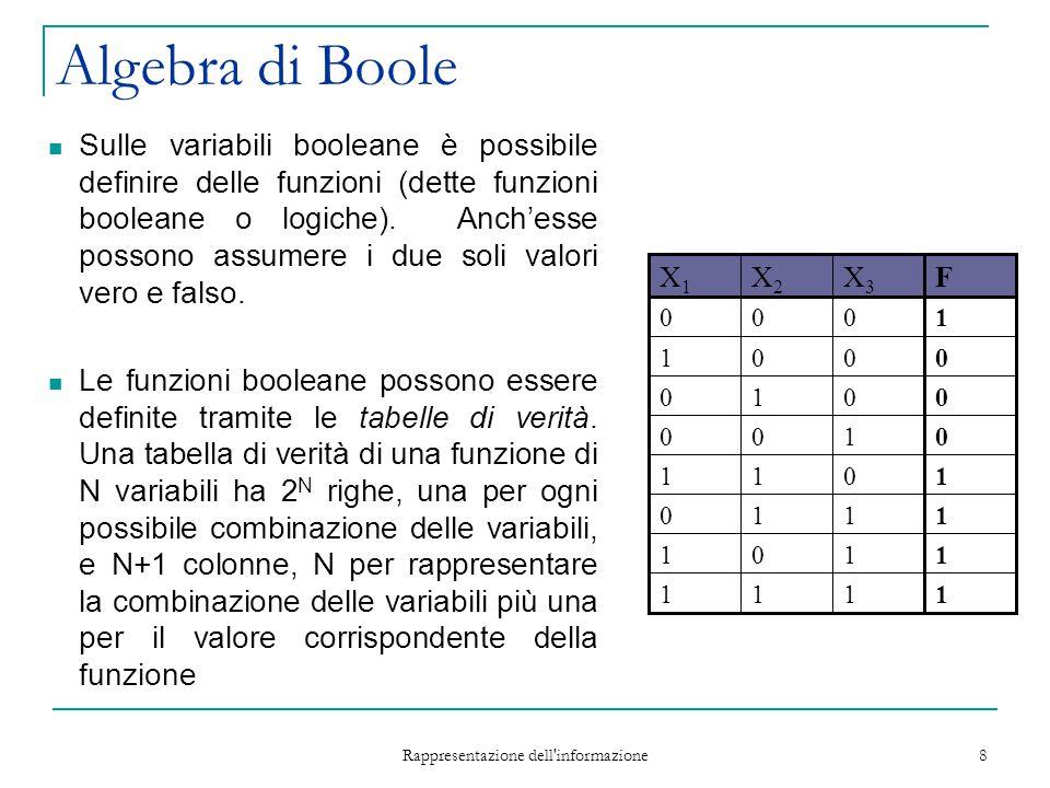 Rappresentazione dell informazione 8 Algebra di Boole Sulle variabili booleane è possibile definire delle funzioni (dette funzioni booleane o logiche).