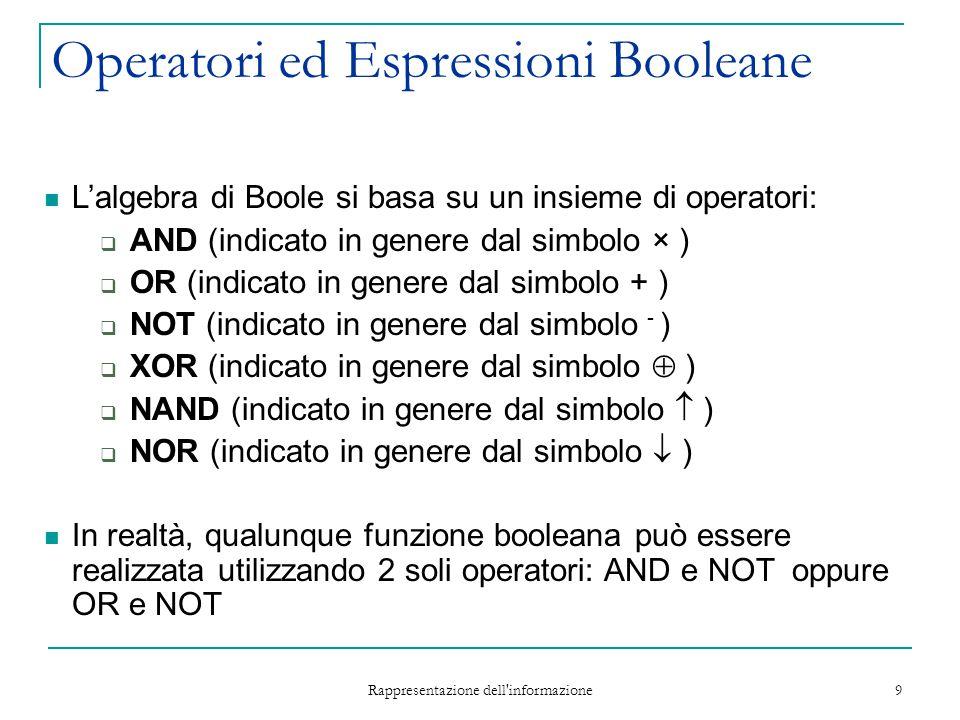 Rappresentazione dell informazione 9 Operatori ed Espressioni Booleane L'algebra di Boole si basa su un insieme di operatori:  AND (indicato in genere dal simbolo × )  OR (indicato in genere dal simbolo + )  NOT (indicato in genere dal simbolo - )  XOR (indicato in genere dal simbolo  )  NAND (indicato in genere dal simbolo  )  NOR (indicato in genere dal simbolo  ) In realtà, qualunque funzione booleana può essere realizzata utilizzando 2 soli operatori: AND e NOT oppure OR e NOT
