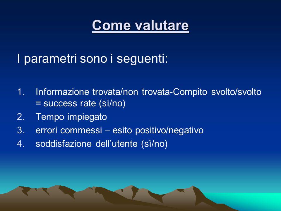Come valutare I parametri sono i seguenti: 1.Informazione trovata/non trovata-Compito svolto/svolto = success rate (sì/no) 2.Tempo impiegato 3.errori