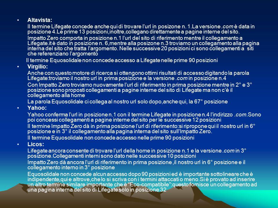 Altavista: Il termine Lifegate concede anche qui di trovare l'url in posizone n. 1.La versione.com è data in posizione 4.Le prime 13 posizioni,inoltre