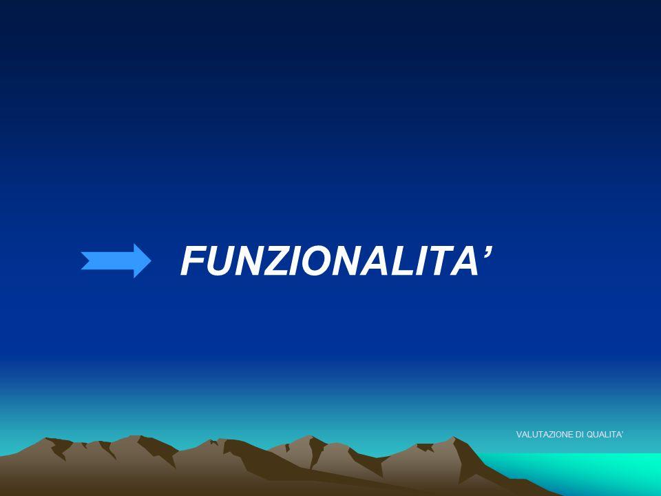 VALUTAZIONE DI QUALITA' FUNZIONALITA'