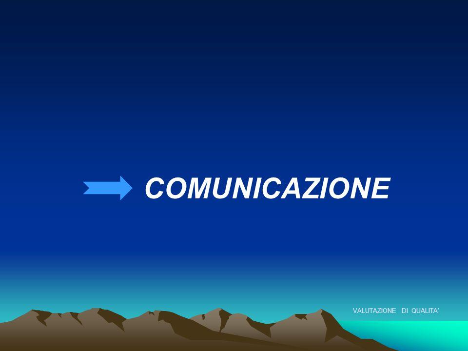 COMUNICAZIONE VALUTAZIONE DI QUALITA'