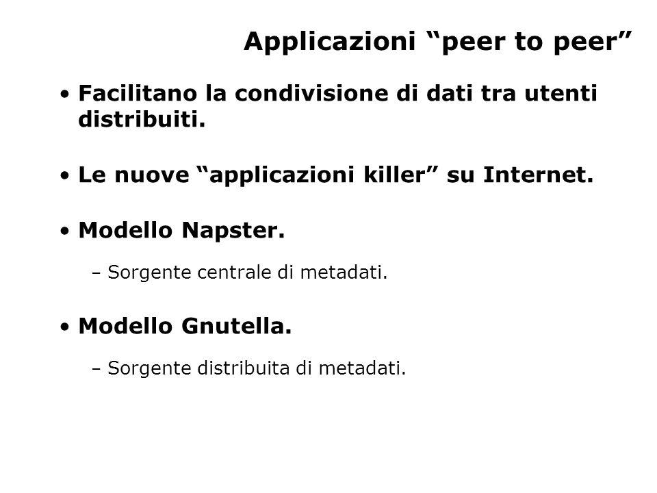 Napster Inventato da Shawn Fanning alla Northeastern University nel 1998-99.
