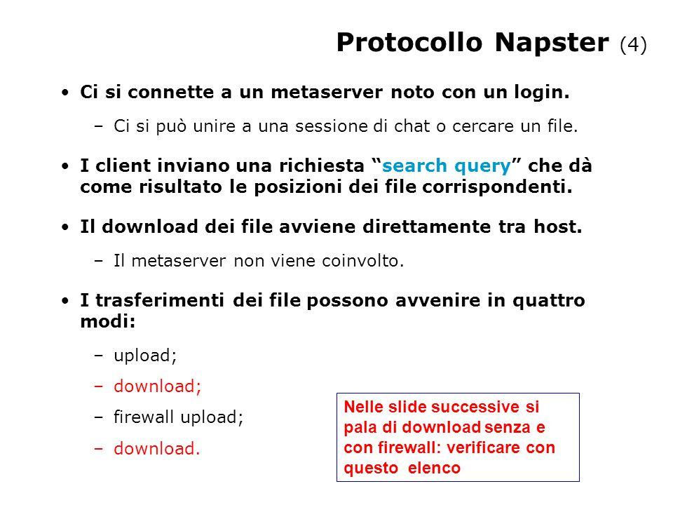 Download senza firewall Il client invia richiesta di download (203) al metaserver.