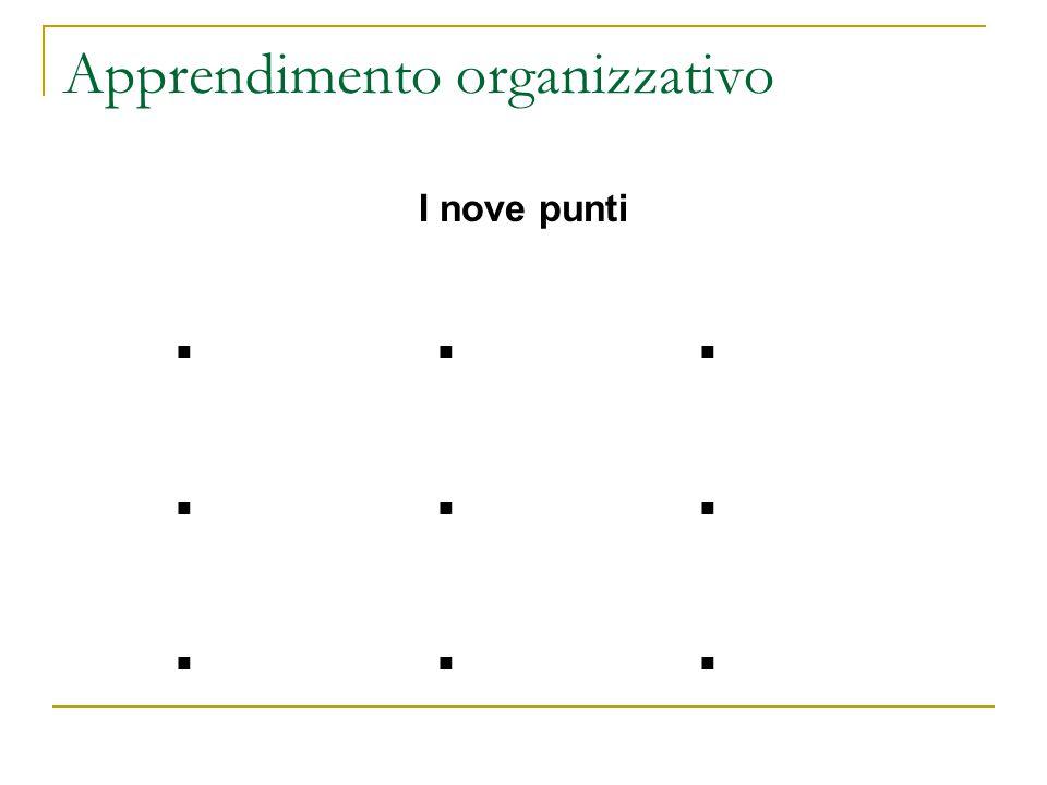 Apprendimento organizzativo I nove punti...