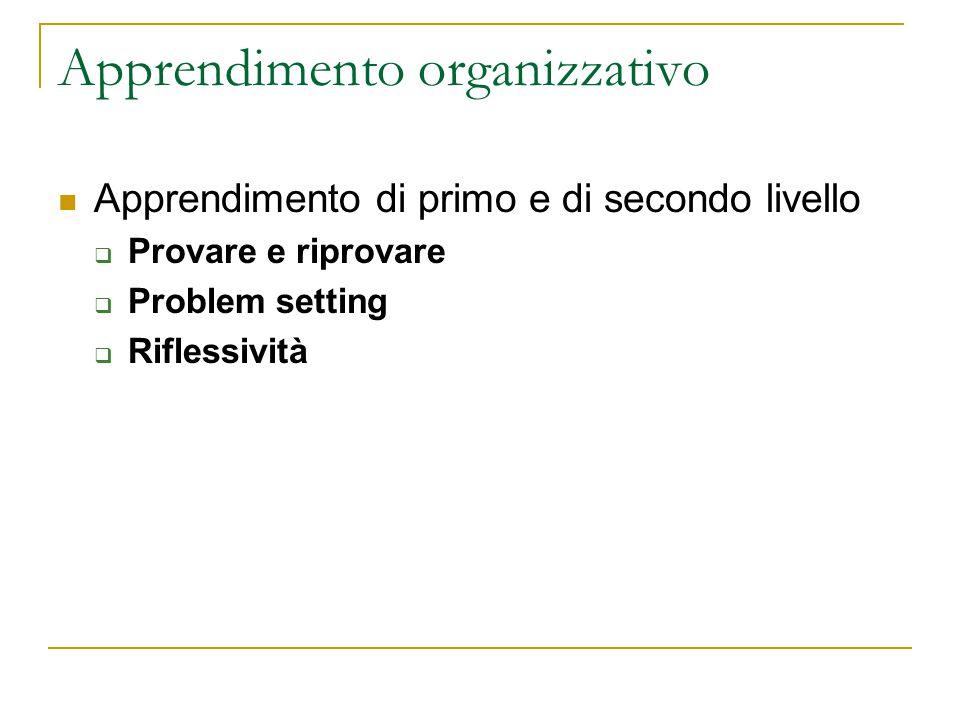 Apprendimento organizzativo Apprendimento di primo e di secondo livello  Provare e riprovare  Problem setting  Riflessività