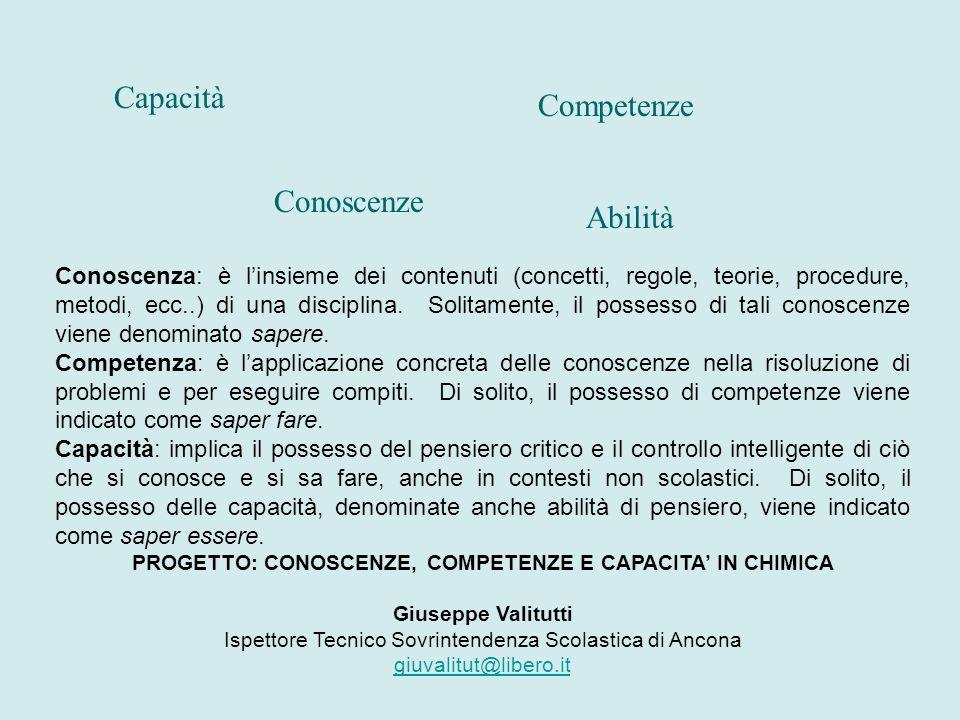 Conoscenze Capacità Conoscenza: è l'insieme dei contenuti (concetti, regole, teorie, procedure, metodi, ecc..) di una disciplina. Solitamente, il poss