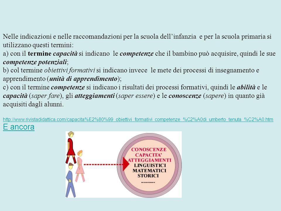 Nelle indicazioni e nelle raccomandazioni per la scuola dell'infanzia e per la scuola primaria si utilizzano questi termini: a) con il termine capacit