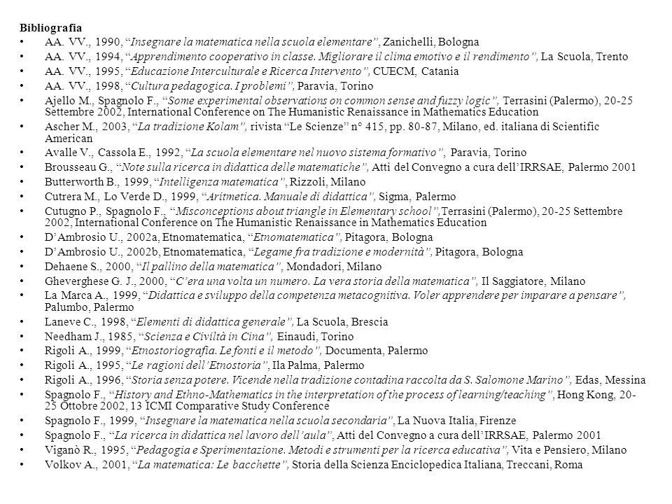 """Bibliografia AA. VV., 1990, """"Insegnare la matematica nella scuola elementare"""", Zanichelli, Bologna AA. VV., 1994, """"Apprendimento cooperativo in classe"""