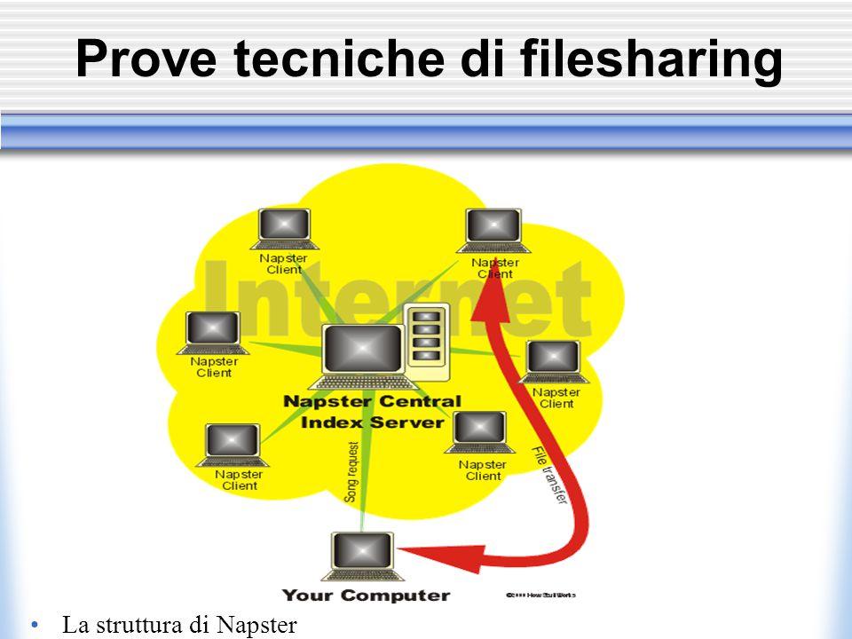 Prove tecniche di filesharing La struttura di Napster