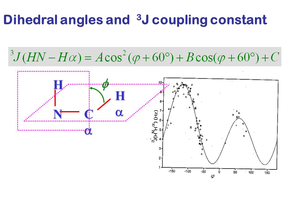 The indirect dimension The evolution of chemical shift (therefore the frequency labelling in the indierct dimension) is possible IF AND ONLY IF magnetization is on the xy plane.