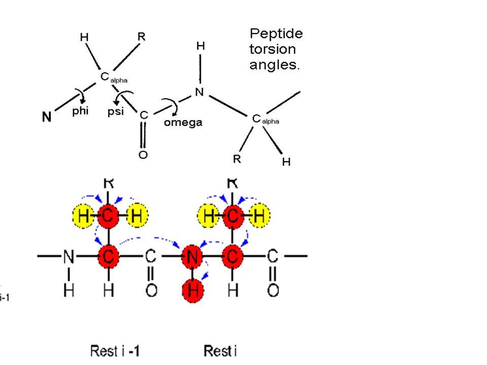 General scheme of a 2D experiment PreparationEvolution MixingDetection