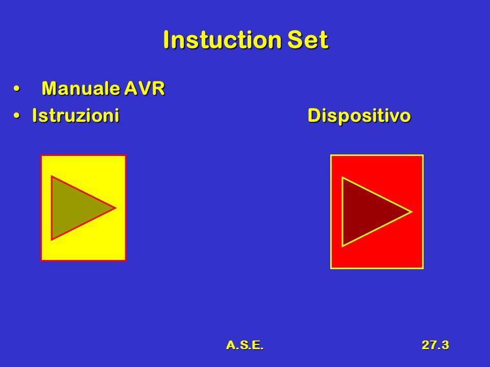 A.S.E.27.3 Instuction Set Manuale AVR Manuale AVR IstruzioniDispositivoIstruzioniDispositivo