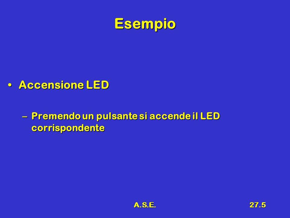 A.S.E.27.5 Esempio Accensione LEDAccensione LED –Premendo un pulsante si accende il LED corrispondente