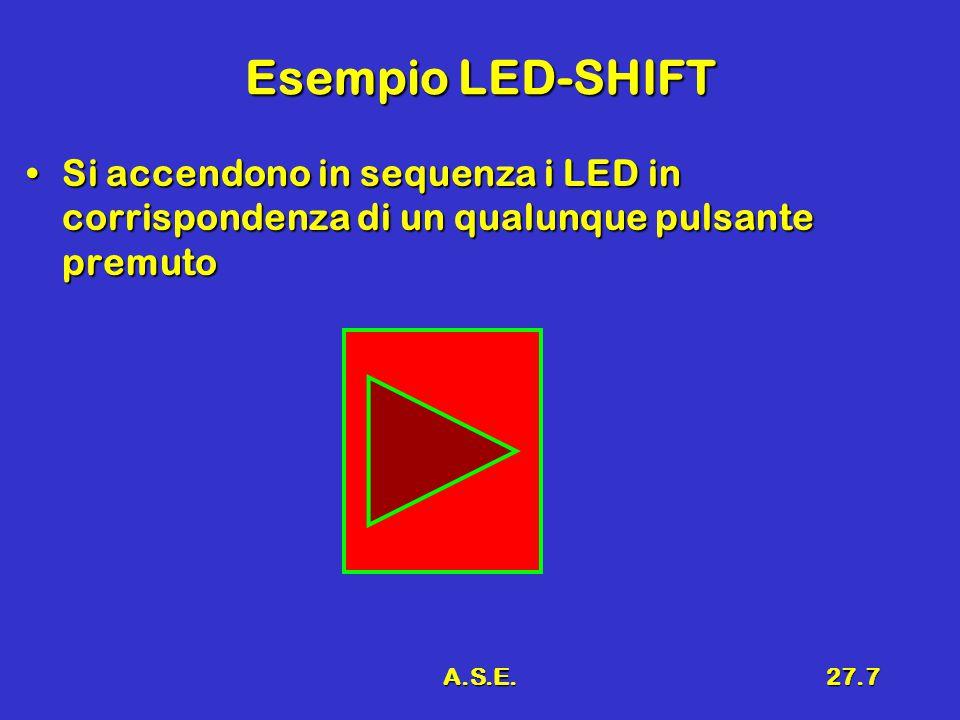 A.S.E.27.7 Esempio LED-SHIFT Si accendono in sequenza i LED in corrispondenza di un qualunque pulsante premutoSi accendono in sequenza i LED in corrispondenza di un qualunque pulsante premuto