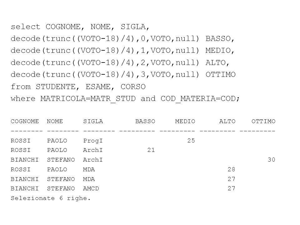 select COGNOME, NOME, SIGLA, decode(trunc((VOTO-18)/4),0,VOTO,null) BASSO, decode(trunc((VOTO-18)/4),1,VOTO,null) MEDIO, decode(trunc((VOTO-18)/4),2,VOTO,null) ALTO, decode(trunc((VOTO-18)/4),3,VOTO,null) OTTIMO from STUDENTE, ESAME, CORSO where MATRICOLA=MATR_STUD and COD_MATERIA=COD; COGNOME NOME SIGLA BASSO MEDIO ALTO OTTIMO -------- -------- -------- --------- --------- --------- --------- ROSSI PAOLO ProgI 25 ROSSI PAOLO ArchI 21 BIANCHI STEFANO ArchI 30 ROSSI PAOLO MDA 28 BIANCHI STEFANO MDA 27 BIANCHI STEFANO AMCD 27 Selezionate 6 righe.