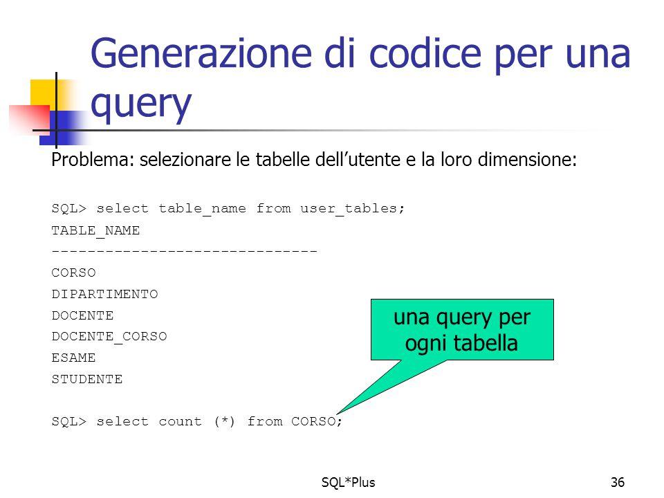 SQL*Plus36 Generazione di codice per una query Problema: selezionare le tabelle dell'utente e la loro dimensione: SQL> select table_name from user_tables; TABLE_NAME ------------------------------ CORSO DIPARTIMENTO DOCENTE DOCENTE_CORSO ESAME STUDENTE SQL> select count (*) from CORSO; una query per ogni tabella