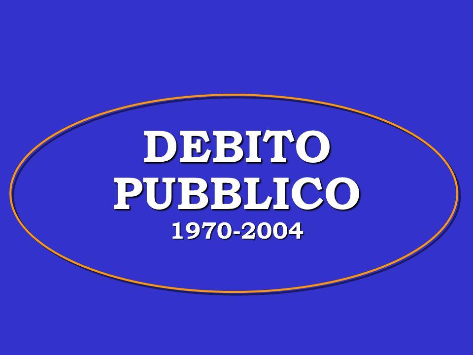 Il debito pubblico in Italia  Paolo Onofri Dalle promesse alle scommesse  Paolo Onofri, Dalle promesse alle scommesse il Mulino, n.4 del 2002  Tramontana A.