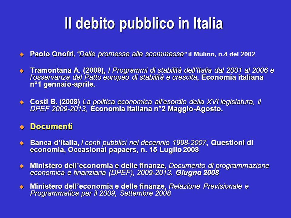 Il debito pubblico in Italia  Siti web u Sito Ministero dell'economia e delle finanze (www.mef.gov.it) www.mef.gov.it u Sito Banca d'Italia (www.bancaditalia.it) www.bancaditalia.it u Sito ISTAT (www.istat.it) www.istat.it  Sito Dipartimento per le Politiche di sviluppo (www.dps.tesoro.it www.dps.tesoro.it Letture integrative: Valli V.