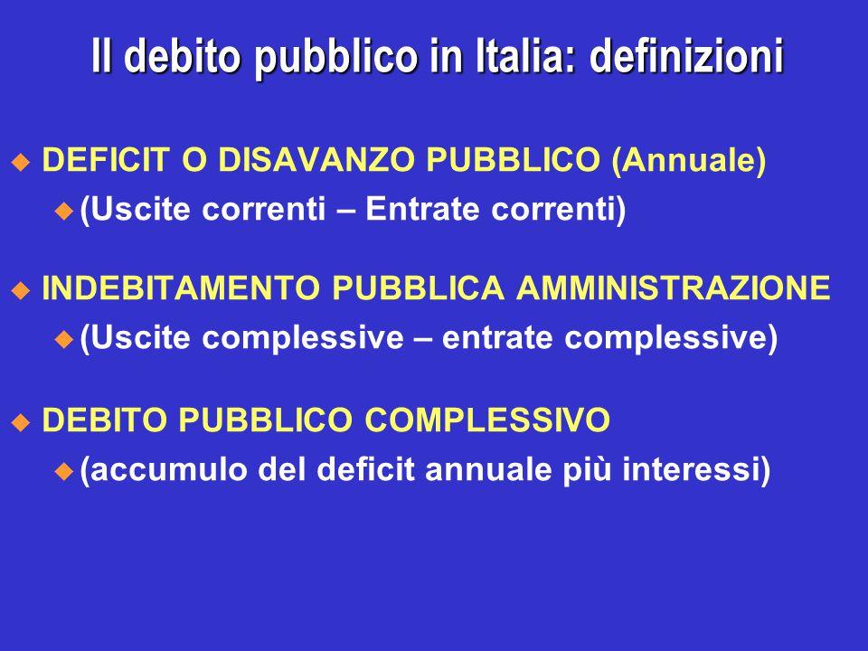 DEFICIT PUBBLICO:Effettivo e Programmato DEFICIT PUBBLICO:Effettivo e Programmato (migliaia di miliardi) Debito pubblico - Corso di politica economica italiana 2001/2