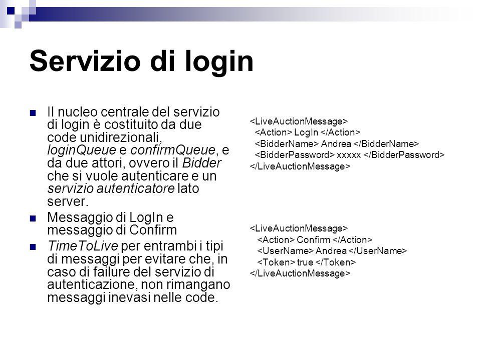 Servizio di login Il nucleo centrale del servizio di login è costituito da due code unidirezionali, loginQueue e confirmQueue, e da due attori, ovvero il Bidder che si vuole autenticare e un servizio autenticatore lato server.