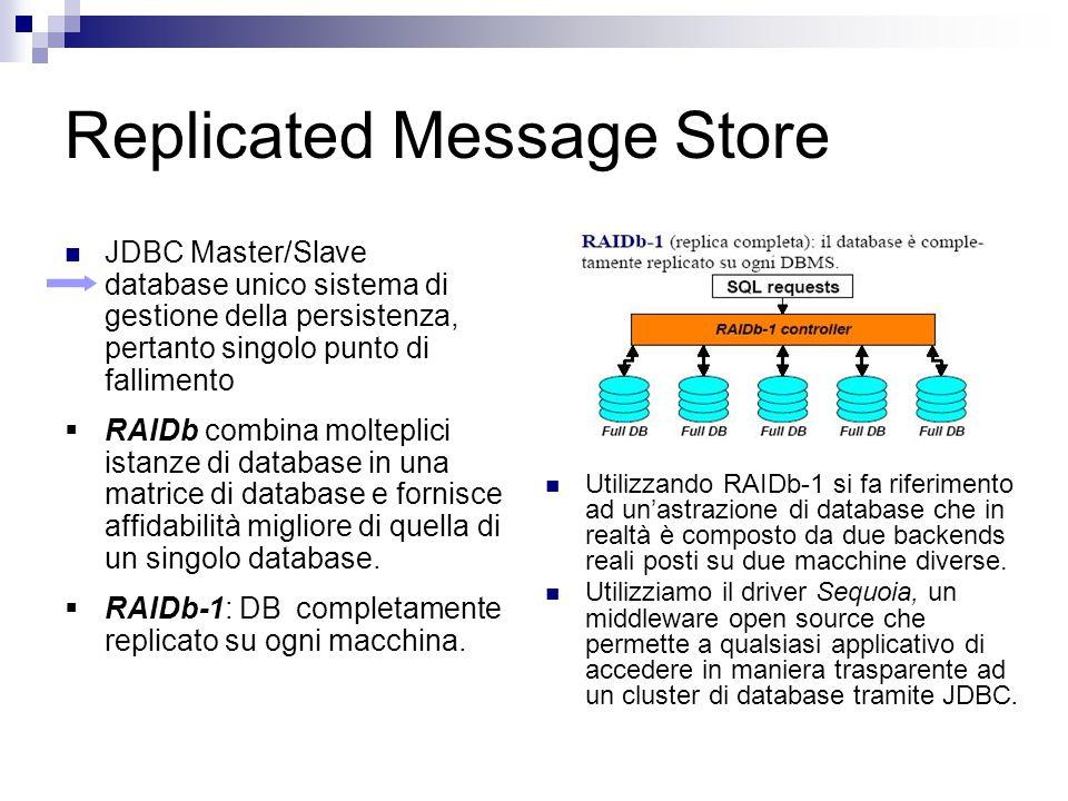 Replicated Message Store JDBC Master/Slave database unico sistema di gestione della persistenza, pertanto singolo punto di fallimento  RAIDb combina molteplici istanze di database in una matrice di database e fornisce affidabilità migliore di quella di un singolo database.