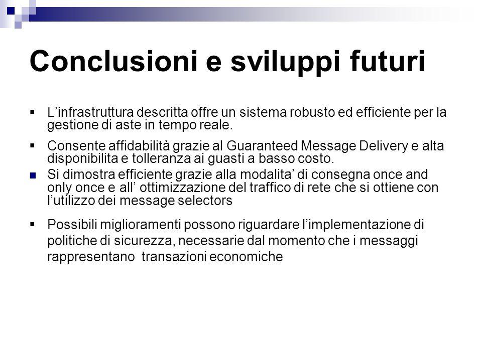 Conclusioni e sviluppi futuri  L'infrastruttura descritta offre un sistema robusto ed efficiente per la gestione di aste in tempo reale.