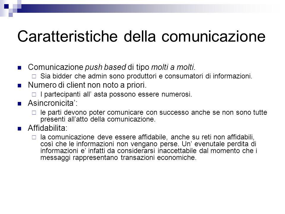Caratteristiche della comunicazione Comunicazione push based di tipo molti a molti.