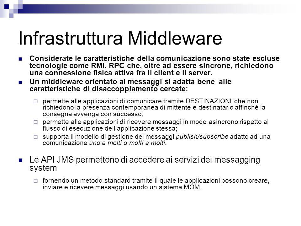 Infrastruttura Middleware Considerate le caratteristiche della comunicazione sono state escluse tecnologie come RMI, RPC che, oltre ad essere sincrone, richiedono una connessione fisica attiva fra il client e il server.