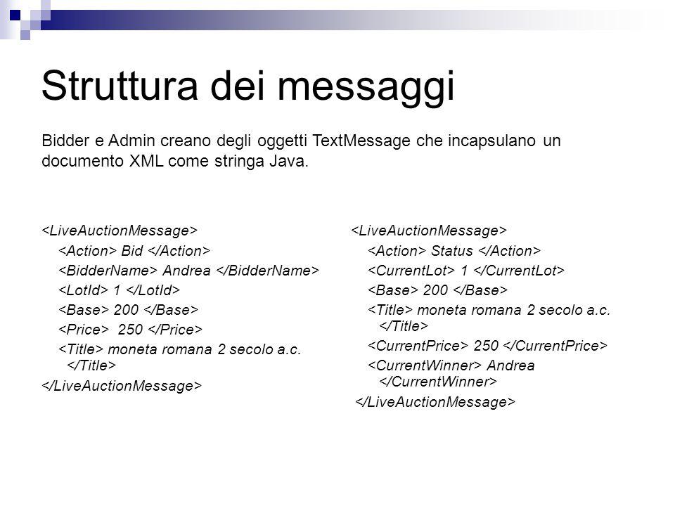 Struttura dei messaggi Bid Andrea 1 200 250 moneta romana 2 secolo a.c.