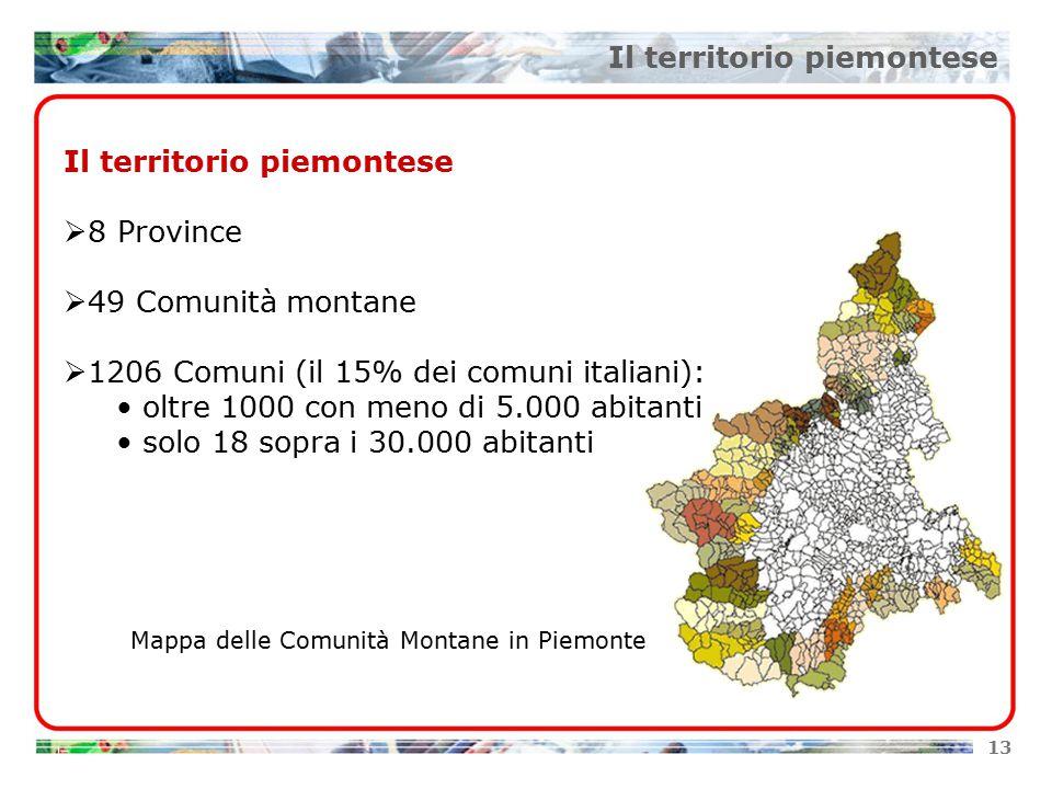 13 Il territorio piemontese  8 Province  49 Comunità montane  1206 Comuni (il 15% dei comuni italiani): oltre 1000 con meno di 5.000 abitanti solo 18 sopra i 30.000 abitanti Mappa delle Comunità Montane in Piemonte Il territorio piemontese