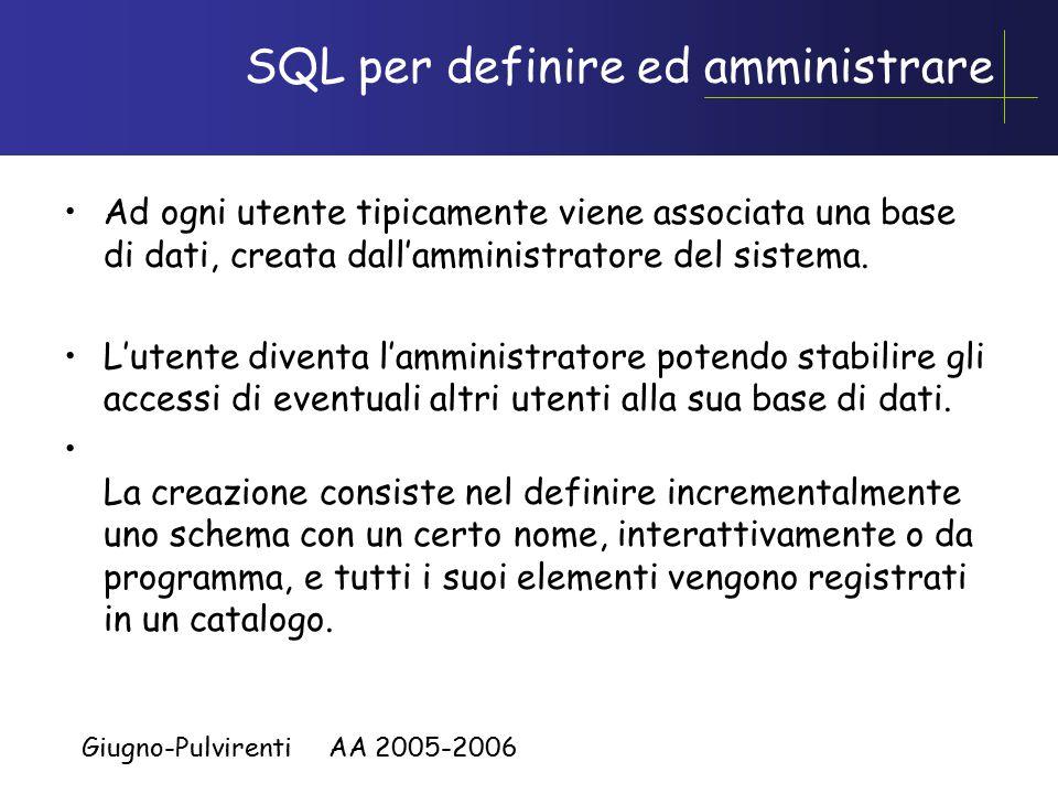 Giugno-Pulvirenti AA 2005-2006 Esempio Riassuntivo CREATE TABLE Clienti ( CodiceCliente CHAR(3) UNIQUE NOT NULL, Nome CHAR(30) NOT NULL, Citta' CHAR(30) NOT NULL, Sconto INTEGER NOT NULL CHECK(Sconto>0 AND Sconto<100), PRIMARY KEY pk_Clienti(CodiceCliente)) CREATE TABLE Agenti ( CodiceAgente CHAR(3) UNIQUE NOT NULL, Nome CHAR(30) NOT NULL, Zona CHAR(8) NOT NULL, Supervisore CHAR(3), Commissione INTEGER) PRIMARY KEY pk_Agenti(CodiceAgente), CHECK (Supervisore  CodiceAgente OR Supervisore IS NULL)