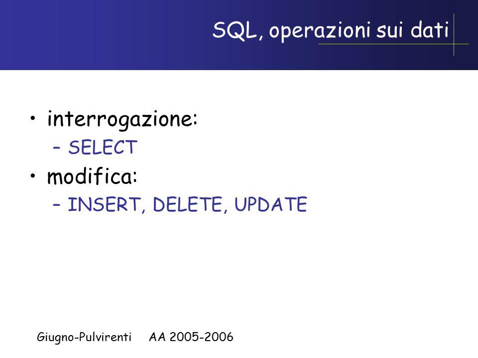 Giugno-Pulvirenti AA 2005-2006 SQL, operazioni sui dati interrogazione: –SELECT modifica: –INSERT, DELETE, UPDATE