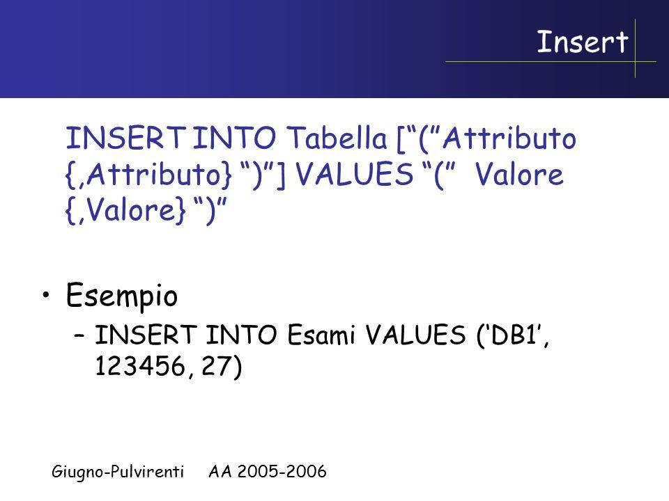 Giugno-Pulvirenti AA 2005-2006 Insert INSERT INTO Tabella [ ( Attributo {,Attributo} ) ] VALUES ( Valore {,Valore} ) Esempio –INSERT INTO Esami VALUES ('DB1', 123456, 27)