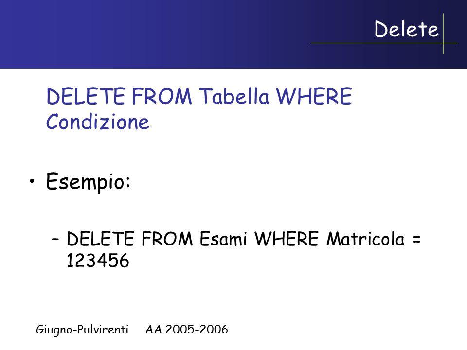 Giugno-Pulvirenti AA 2005-2006 Delete DELETE FROM Tabella WHERE Condizione Esempio: –DELETE FROM Esami WHERE Matricola = 123456