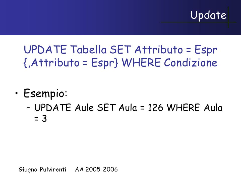 Giugno-Pulvirenti AA 2005-2006 Update UPDATE Tabella SET Attributo = Espr {,Attributo = Espr} WHERE Condizione Esempio: –UPDATE Aule SET Aula = 126 WHERE Aula = 3