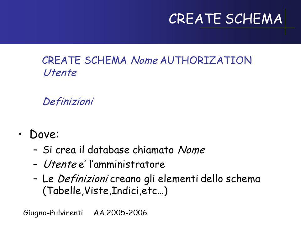 Giugno-Pulvirenti AA 2005-2006 Esempio Riassuntivo CREATE TABLE Ordini( NumOrdine CHAR(3) NOT NULL, CodiceCliente CHAR(3) NOT NULL, CodiceAgente CHAR(3) NOT NULL, Data CHAR(8) NOT NULL, Prodotto CHAR(3) NOT NULL, Ammontare INTEGER NOT NULL CHECK (Ammontare > 100) PRIMARY KEY pk-Ordini (NumOrdine) FOREIGN KEY fk_ClienteOrdine (CodiceCliente) REFERENCES Clienti ON DELETE NO ACTION FOREIGN KEY fk_AgenteOrdine (CodiceAgente) REFERENCES Agenti ON DELETE NO ACTION
