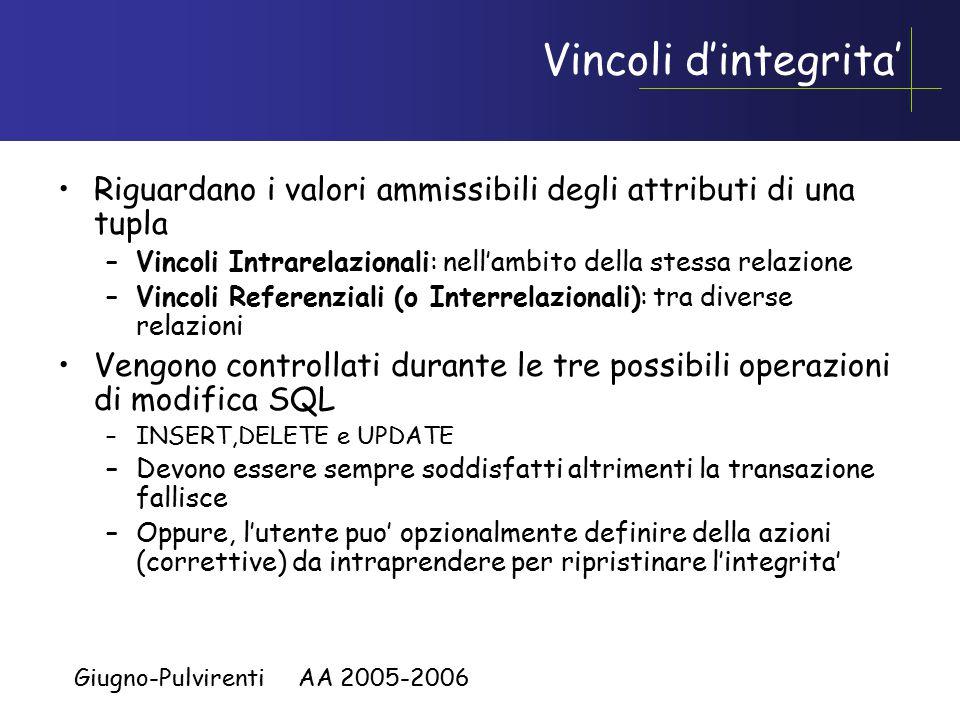 Giugno-Pulvirenti AA 2005-2006 Vincoli d'integrita' Riguardano i valori ammissibili degli attributi di una tupla –Vincoli Intrarelazionali: nell'ambito della stessa relazione –Vincoli Referenziali (o Interrelazionali): tra diverse relazioni Vengono controllati durante le tre possibili operazioni di modifica SQL –INSERT,DELETE e UPDATE –Devono essere sempre soddisfatti altrimenti la transazione fallisce –Oppure, l'utente puo' opzionalmente definire della azioni (correttive) da intraprendere per ripristinare l'integrita'