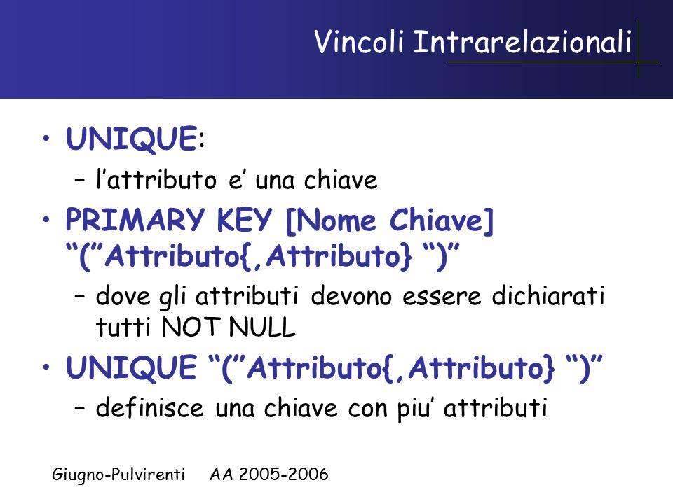 Giugno-Pulvirenti AA 2005-2006 Vincoli Intrarelazionali UNIQUE: –l'attributo e' una chiave PRIMARY KEY [Nome Chiave] ( Attributo{,Attributo} ) –dove gli attributi devono essere dichiarati tutti NOT NULL UNIQUE ( Attributo{,Attributo} ) –definisce una chiave con piu' attributi