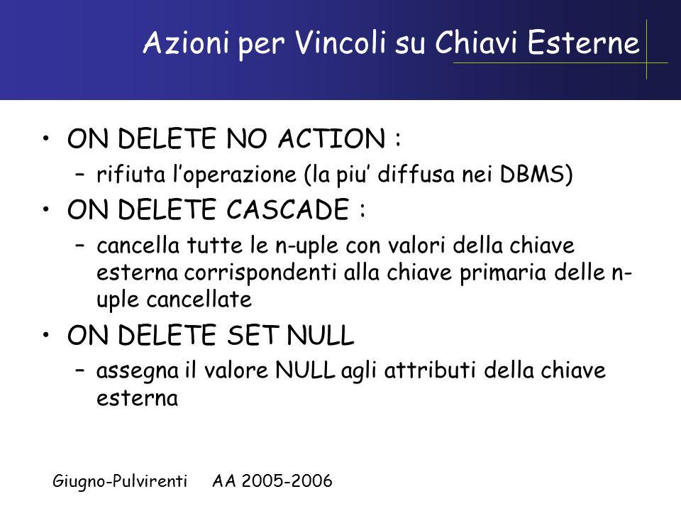 Giugno-Pulvirenti AA 2005-2006 Azioni per Vincoli su Chiavi Esterne ON DELETE NO ACTION : –rifiuta l'operazione (la piu' diffusa nei DBMS) ON DELETE C