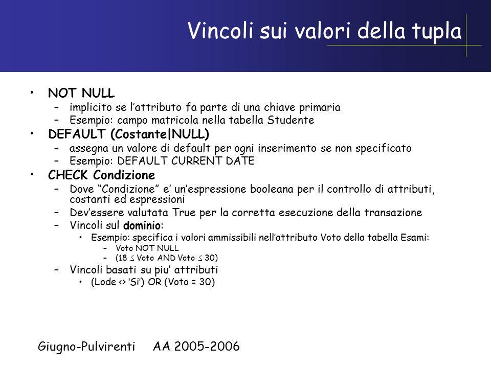 Giugno-Pulvirenti AA 2005-2006 Vincoli sui valori della tupla NOT NULL –implicito se l'attributo fa parte di una chiave primaria –Esempio: campo matricola nella tabella Studente DEFAULT (Costante|NULL) –assegna un valore di default per ogni inserimento se non specificato –Esempio: DEFAULT CURRENT DATE CHECK Condizione –Dove Condizione e' un'espressione booleana per il controllo di attributi, costanti ed espressioni –Dev'essere valutata True per la corretta esecuzione della transazione –Vincoli sul dominio: Esempio: specifica i valori ammissibili nell'attributo Voto della tabella Esami: –Voto NOT NULL –(18  Voto AND Voto  30) –Vincoli basati su piu' attributi (Lode <> 'Si') OR (Voto = 30)