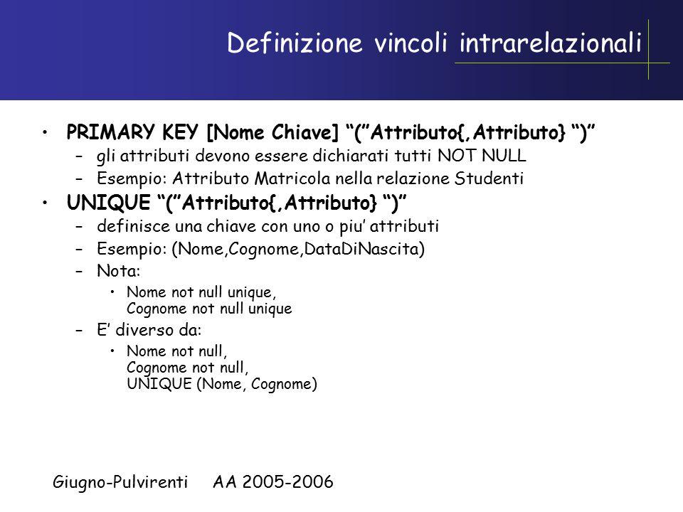 """Giugno-Pulvirenti AA 2005-2006 Definizione vincoli intrarelazionali PRIMARY KEY [Nome Chiave] """"(""""Attributo{,Attributo} """")"""" –gli attributi devono esser"""