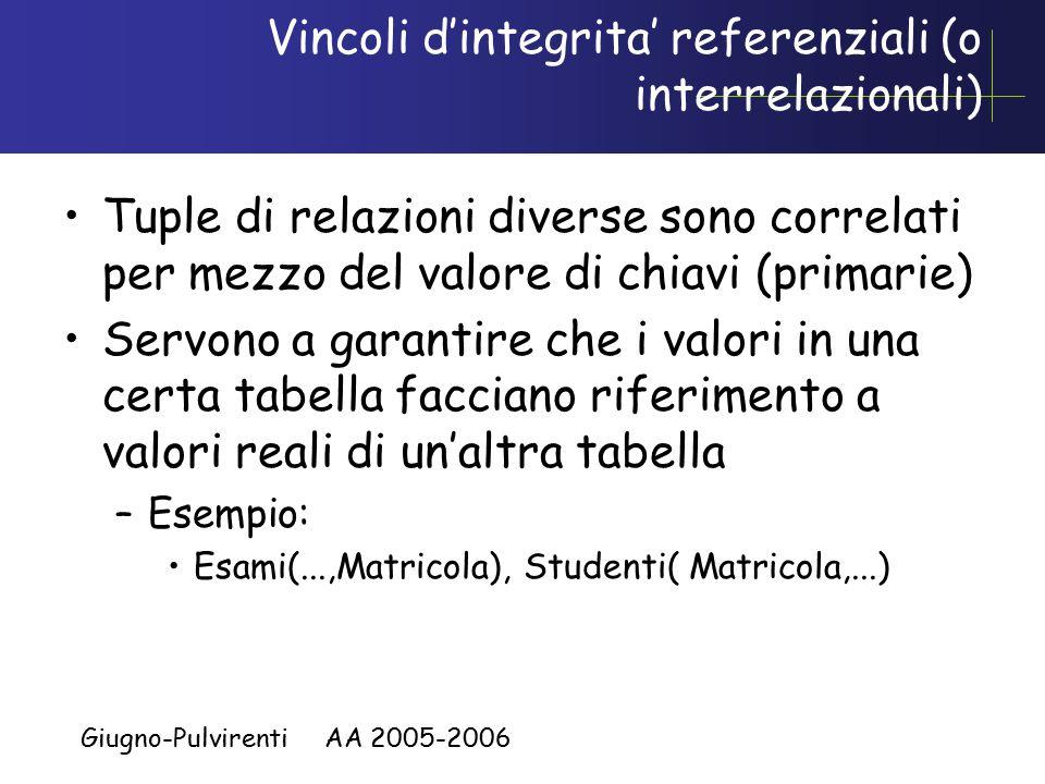 Giugno-Pulvirenti AA 2005-2006 Vincoli d'integrita' referenziali (o interrelazionali) Tuple di relazioni diverse sono correlati per mezzo del valore d