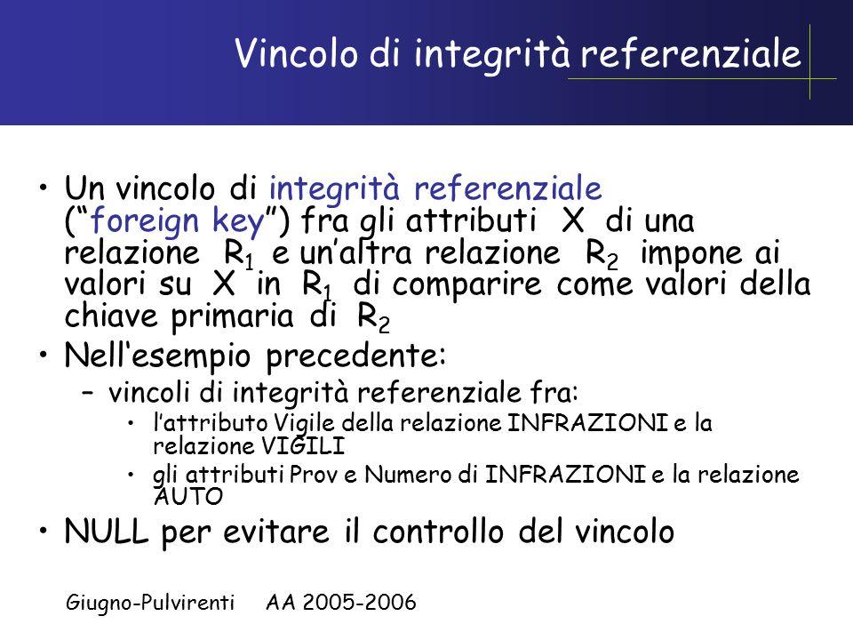 Giugno-Pulvirenti AA 2005-2006 Un vincolo di integrità referenziale ( foreign key ) fra gli attributi X di una relazione R 1 e un'altra relazione R 2 impone ai valori su X in R 1 di comparire come valori della chiave primaria di R 2 Nell'esempio precedente: –vincoli di integrità referenziale fra: l'attributo Vigile della relazione INFRAZIONI e la relazione VIGILI gli attributi Prov e Numero di INFRAZIONI e la relazione AUTO NULL per evitare il controllo del vincolo Vincolo di integrità referenziale