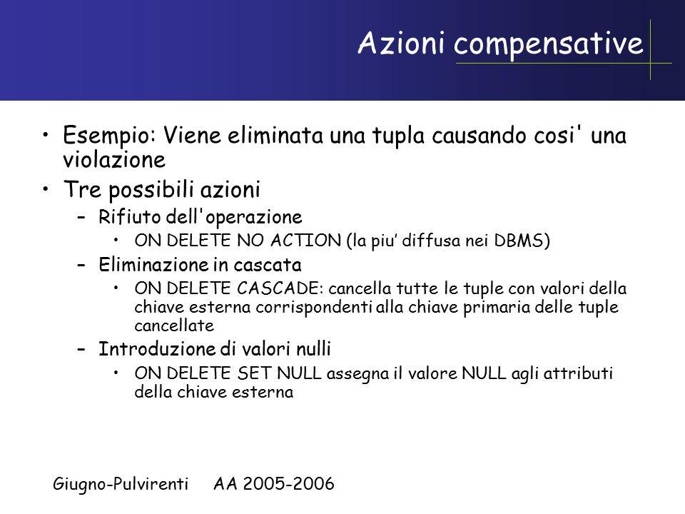 Giugno-Pulvirenti AA 2005-2006 Azioni compensative Esempio: Viene eliminata una tupla causando cosi' una violazione Tre possibili azioni –Rifiuto dell